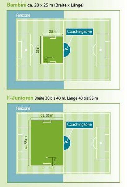 Fair Play Liga Sachsischer Fussball Verband E V